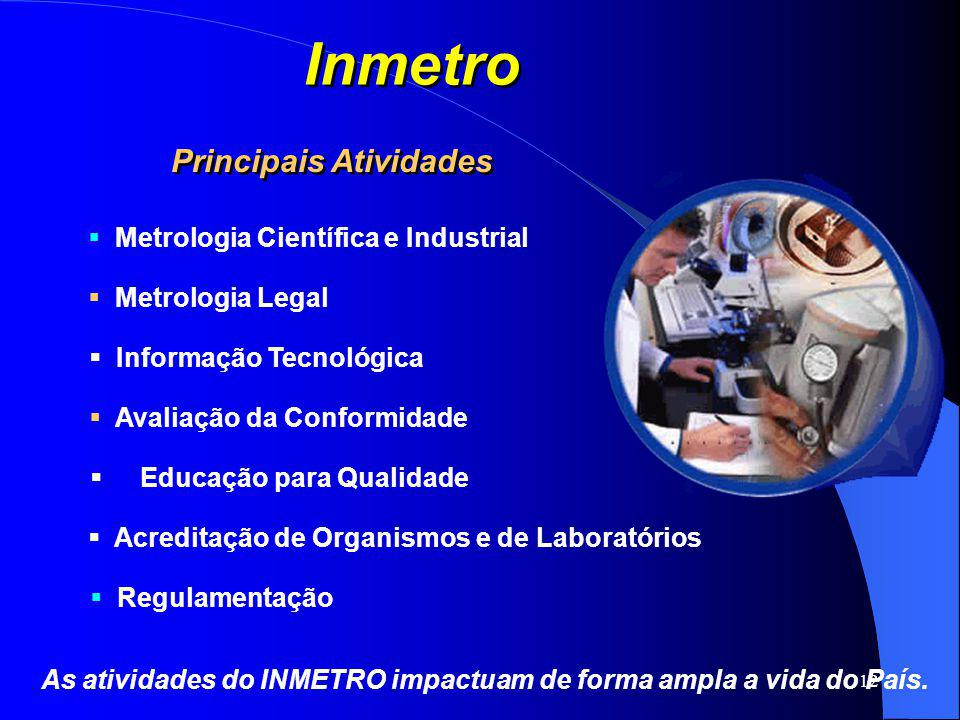 Inmetro Principais Atividades Metrologia Científica e Industrial