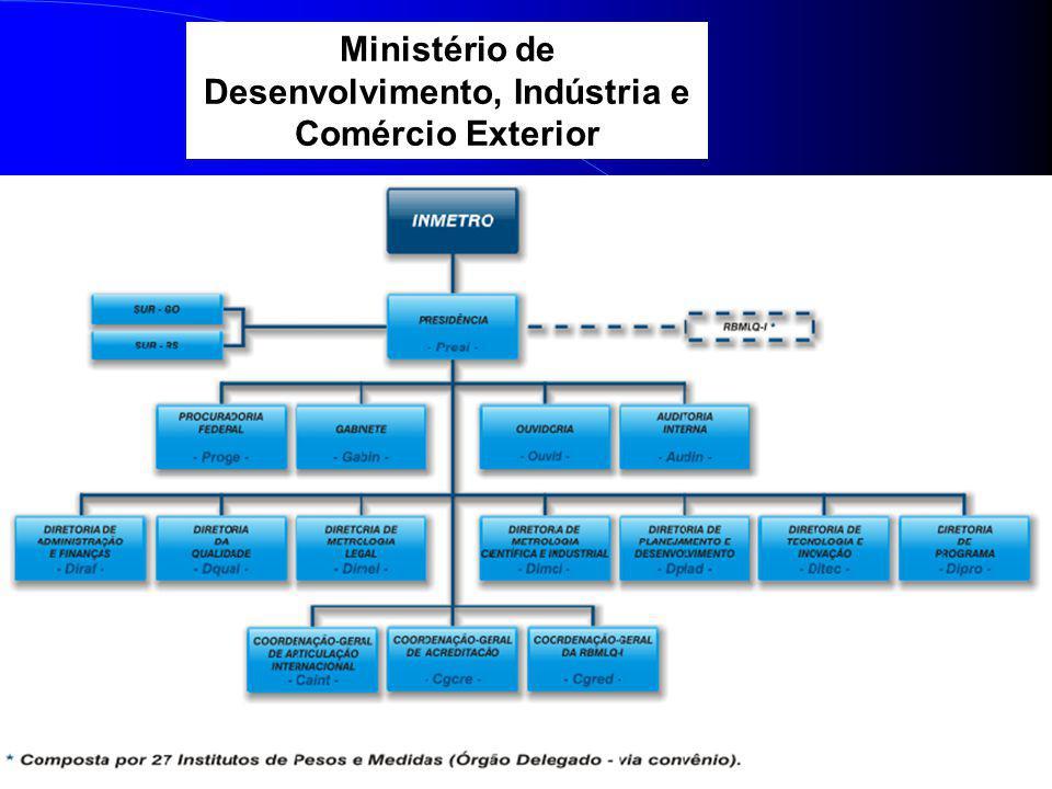 Ministério de Desenvolvimento, Indústria e Comércio Exterior