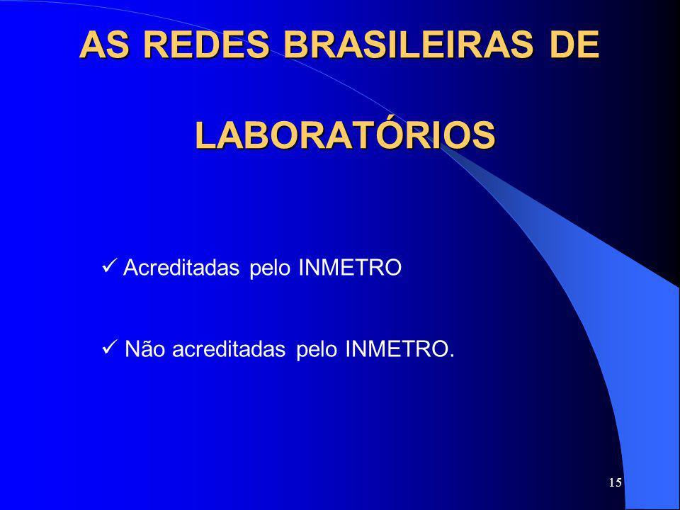 AS REDES BRASILEIRAS DE LABORATÓRIOS
