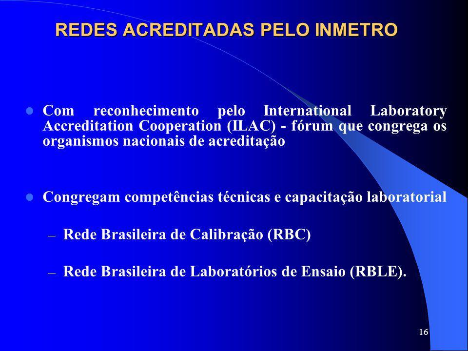 REDES ACREDITADAS PELO INMETRO