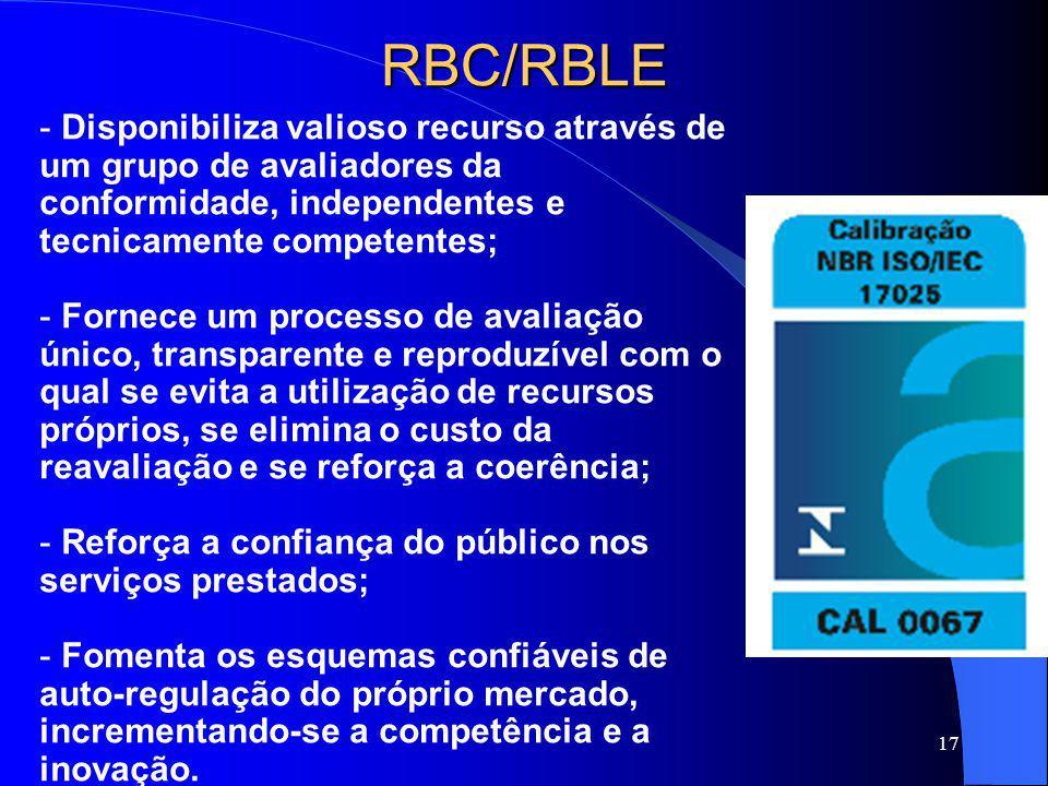 RBC/RBLE Disponibiliza valioso recurso através de um grupo de avaliadores da conformidade, independentes e tecnicamente competentes;