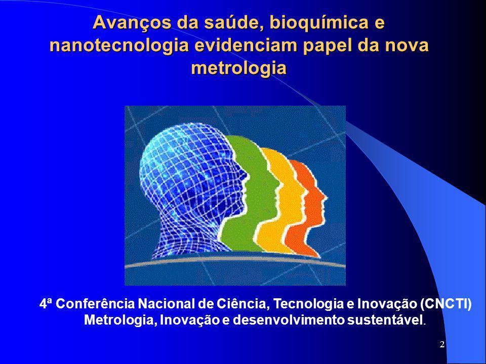 Avanços da saúde, bioquímica e nanotecnologia evidenciam papel da nova metrologia