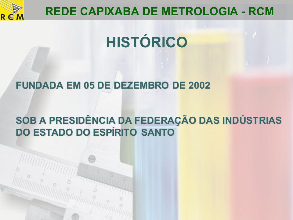 HISTÓRICO FUNDADA EM 05 DE DEZEMBRO DE 2002