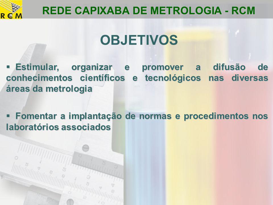OBJETIVOS Estimular, organizar e promover a difusão de conhecimentos científicos e tecnológicos nas diversas áreas da metrologia.