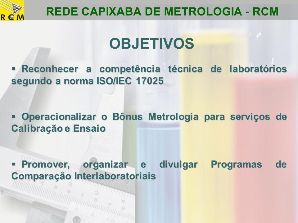 OBJETIVOS Reconhecer a competência técnica de laboratórios segundo a norma ISO/IEC 17025.