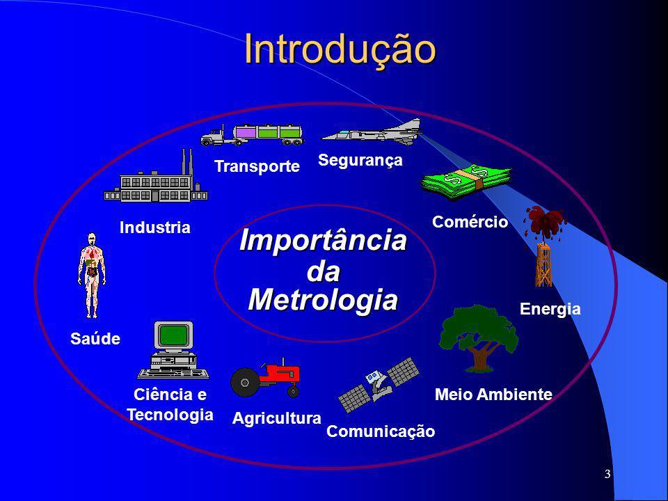 Introdução Importância da Metrologia Saúde Industria Transporte