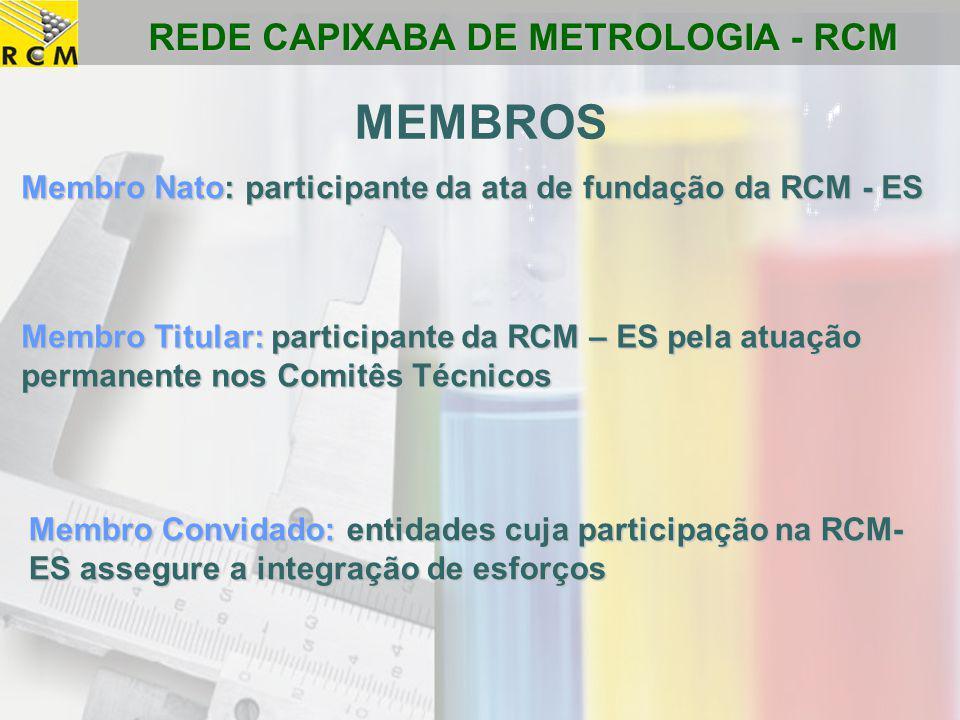 MEMBROS Membro Nato: participante da ata de fundação da RCM - ES