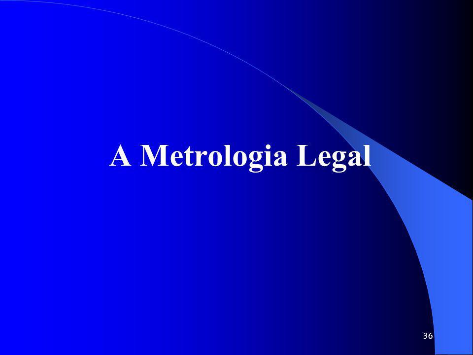 A Metrologia Legal