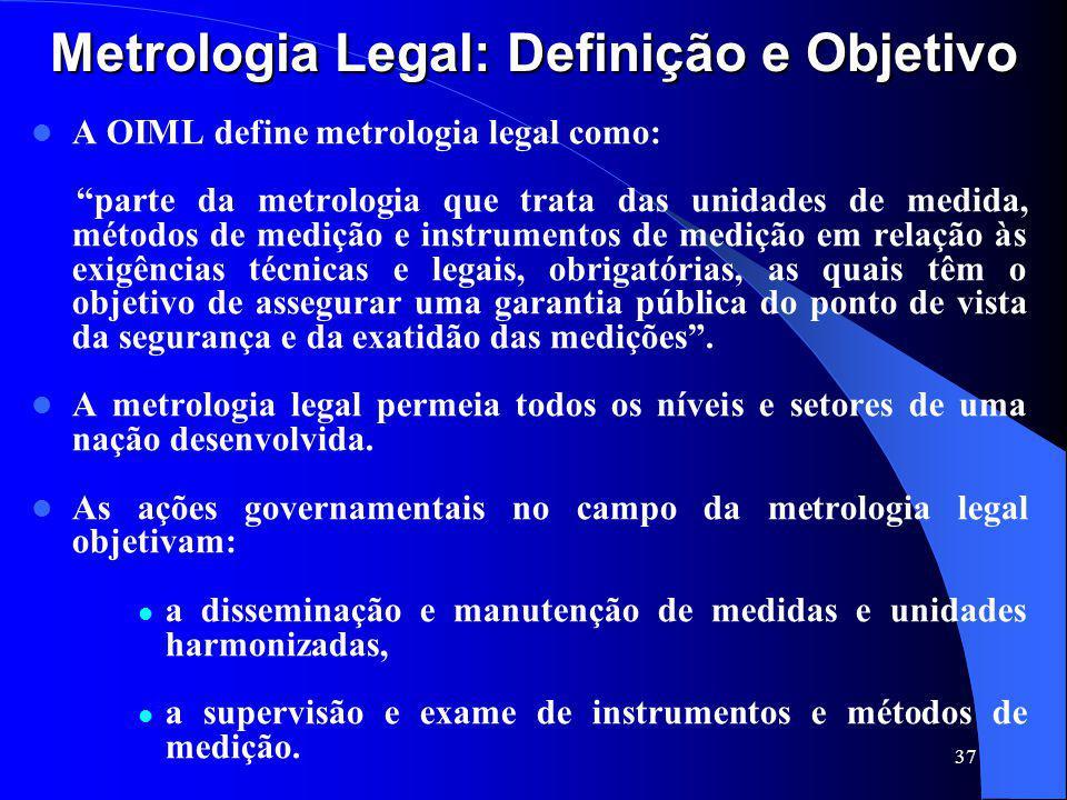 Metrologia Legal: Definição e Objetivo