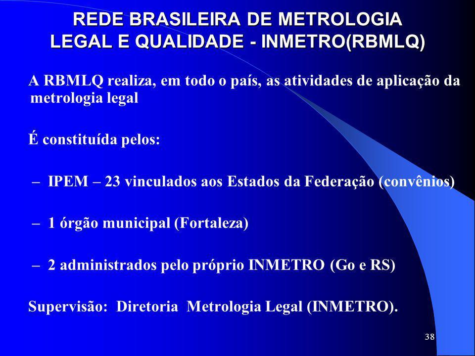 REDE BRASILEIRA DE METROLOGIA LEGAL E QUALIDADE - INMETRO(RBMLQ)