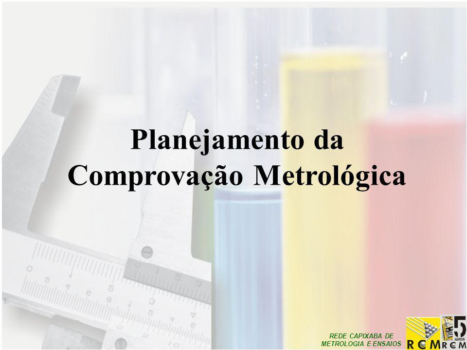 Planejamento da Comprovação Metrológica