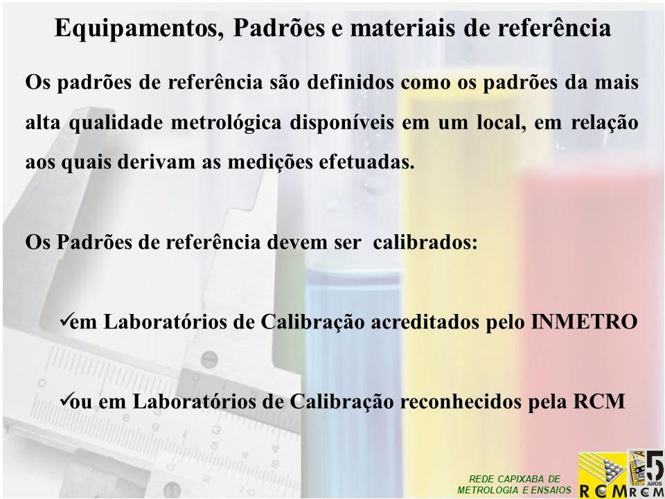 Equipamentos, Padrões e materiais de referência