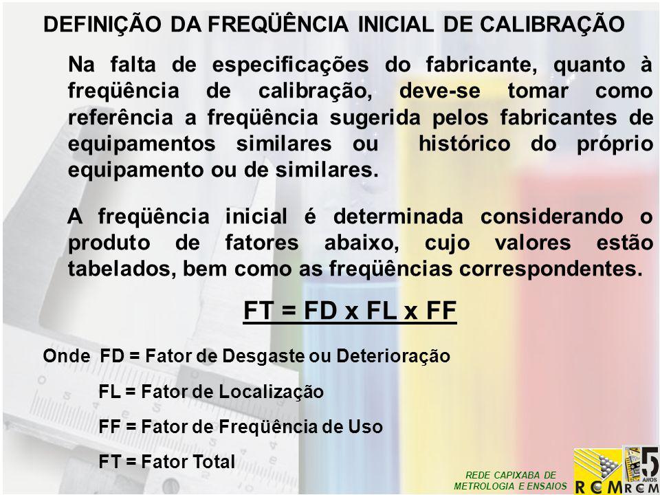 DEFINIÇÃO DA FREQÜÊNCIA INICIAL DE CALIBRAÇÃO