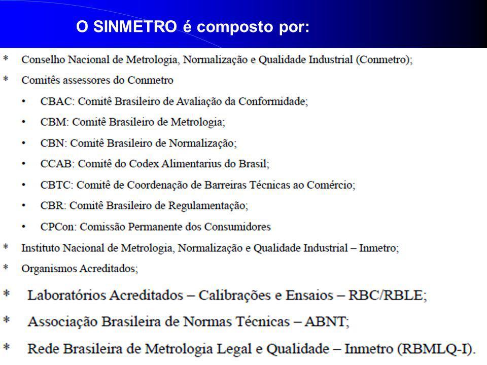 O SINMETRO é composto por: