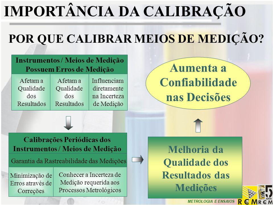 IMPORTÂNCIA DA CALIBRAÇÃO POR QUE CALIBRAR MEIOS DE MEDIÇÃO