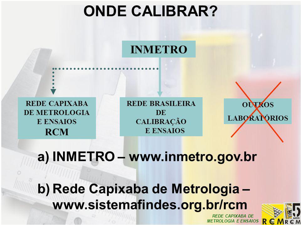ONDE CALIBRAR INMETRO – www.inmetro.gov.br