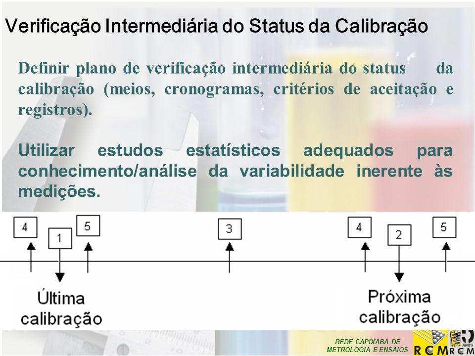 Verificação Intermediária do Status da Calibração