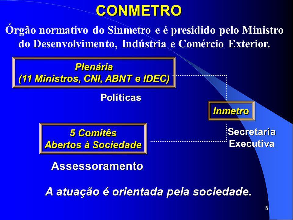 (11 Ministros, CNI, ABNT e IDEC) A atuação é orientada pela sociedade.