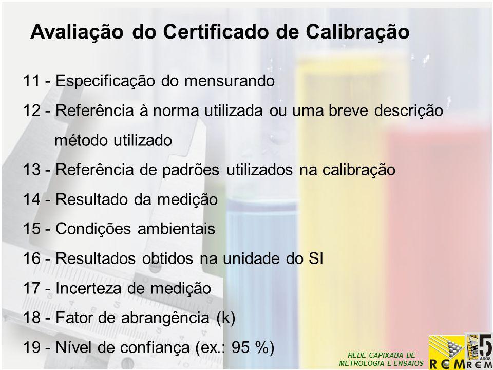 Avaliação do Certificado de Calibração