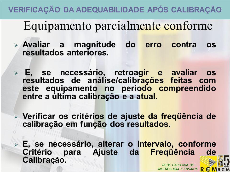 VERIFICAÇÃO DA ADEQUABILIDADE APÓS CALIBRAÇÃO