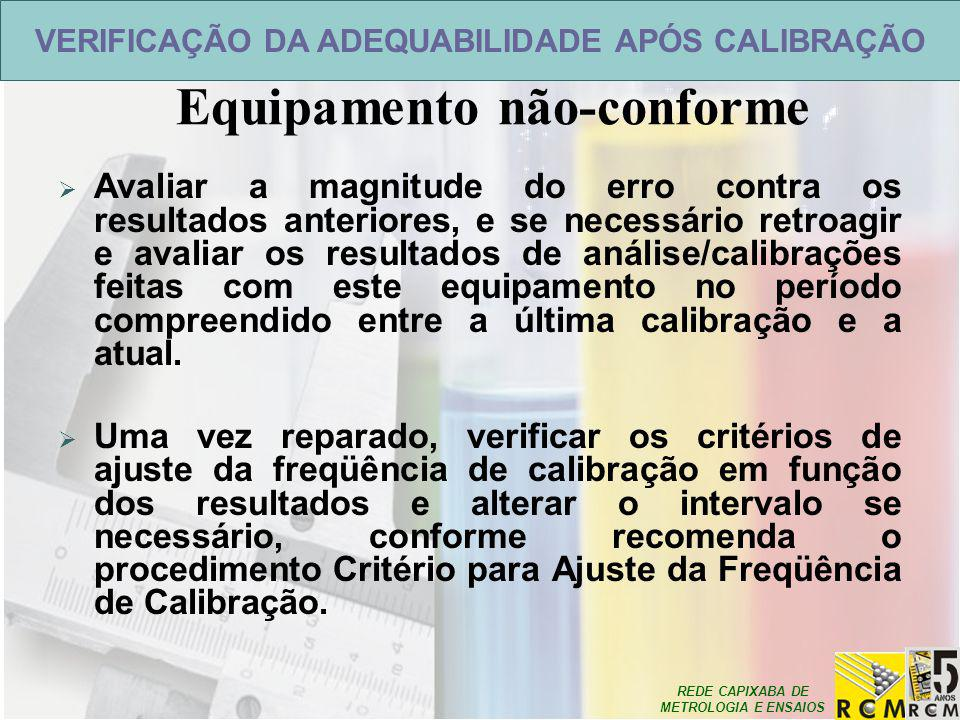 VERIFICAÇÃO DA ADEQUABILIDADE APÓS CALIBRAÇÃO Equipamento não-conforme