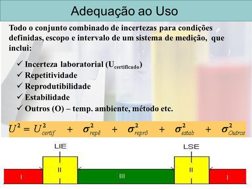 Adequação ao Uso U ≤ (Erro Máximo Permitido) / 10