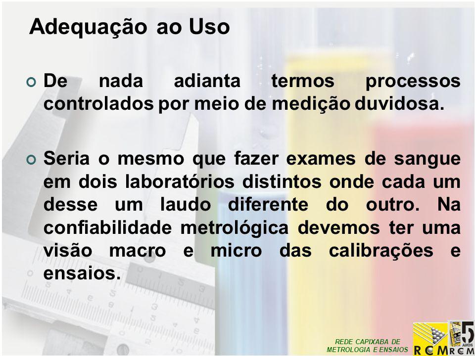 Adequação ao Uso De nada adianta termos processos controlados por meio de medição duvidosa.