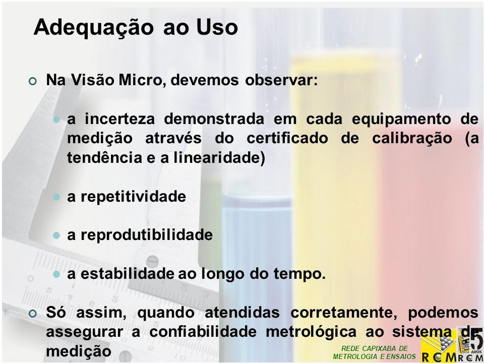 Adequação ao Uso Na Visão Micro, devemos observar: