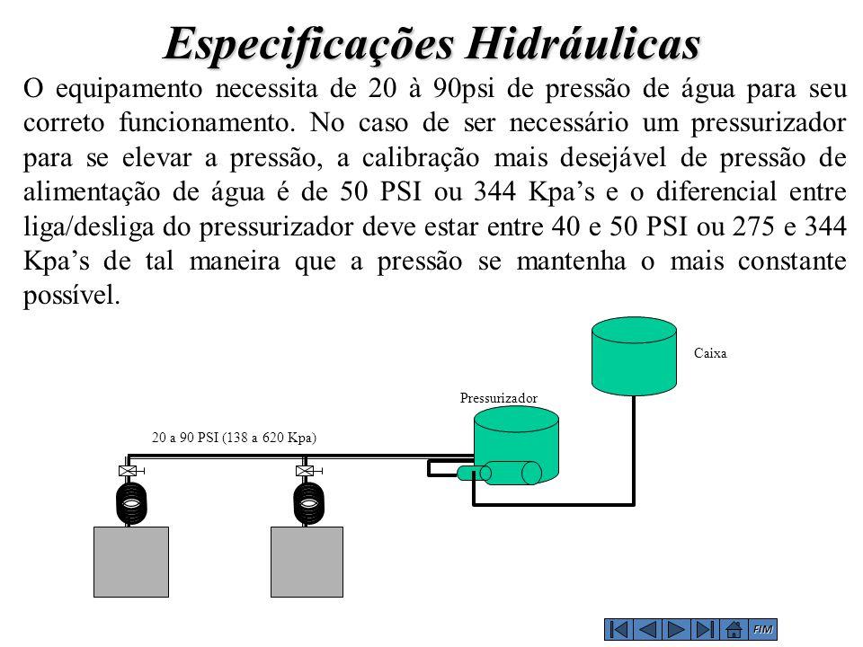 Especificações Hidráulicas