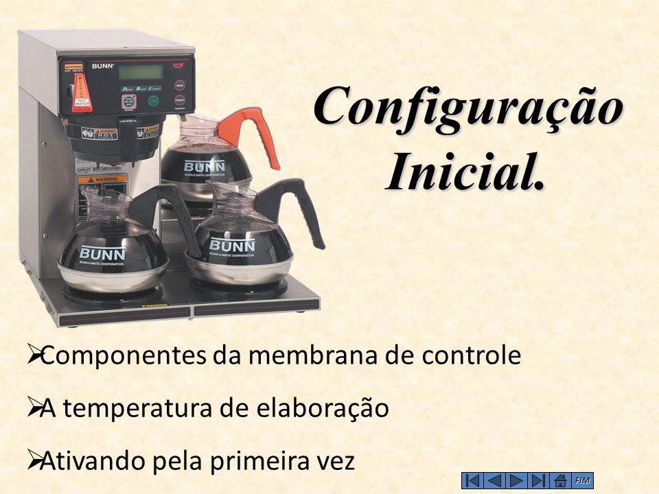 Configuração Inicial. Componentes da membrana de controle