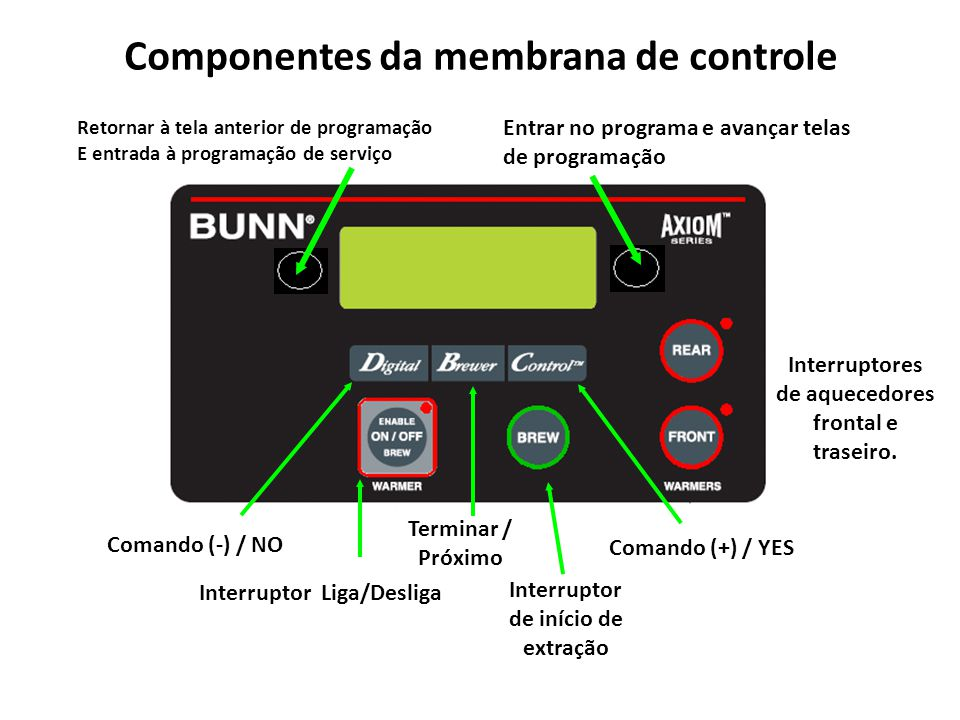 BUNN-O-MATIC CORPORATION OF MEXICO S DE R.L. DE C.V.