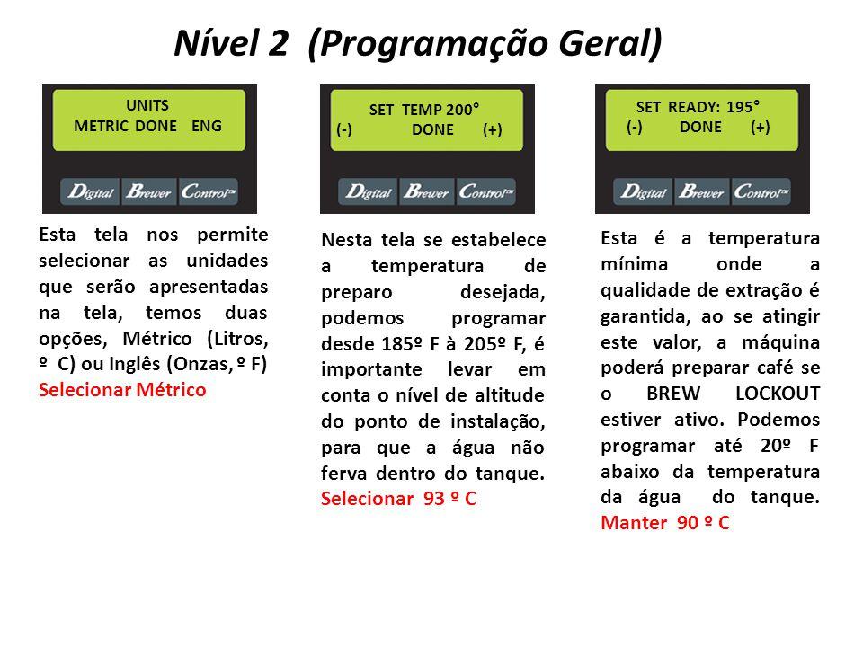 Nível 2 (Programação Geral) SET READY: 195° (-) DONE (+)