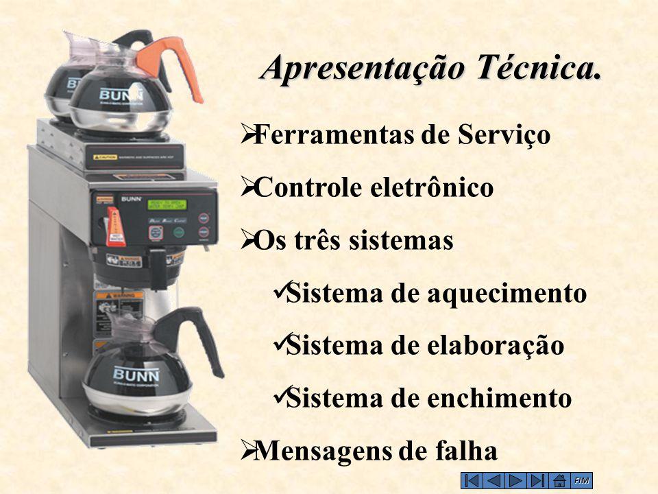 Apresentação Técnica. Ferramentas de Serviço Controle eletrônico