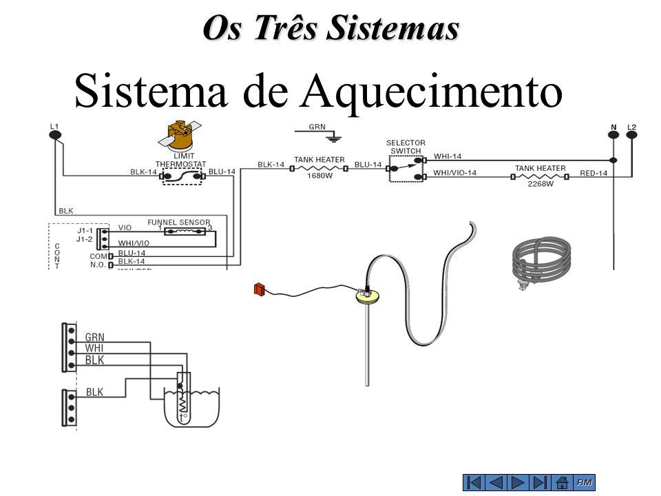 Sistema de Aquecimento