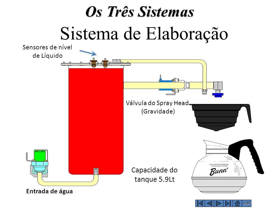 Sistema de Elaboração Os Três Sistemas Capacidade do tanque 5.9Lt
