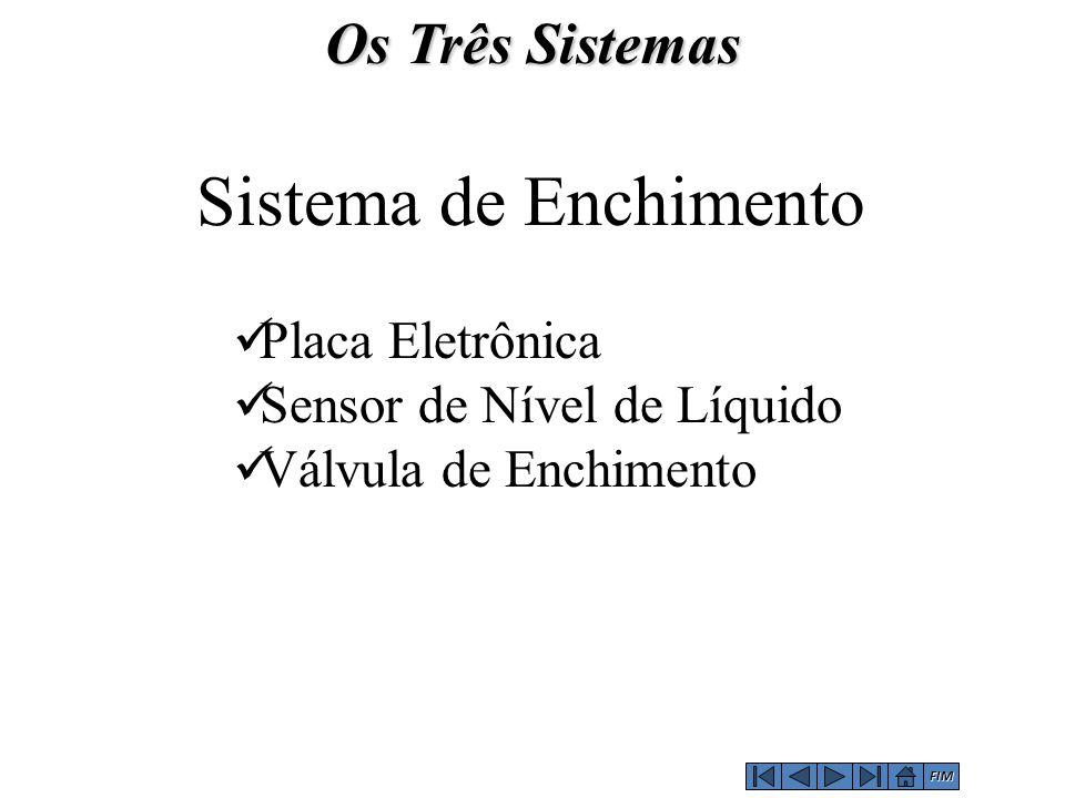 Sistema de Enchimento Os Três Sistemas Placa Eletrônica