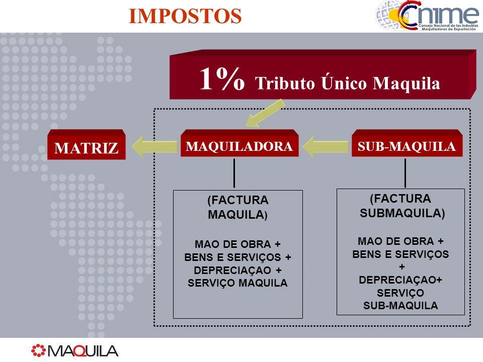 1% Tributo Único Maquila