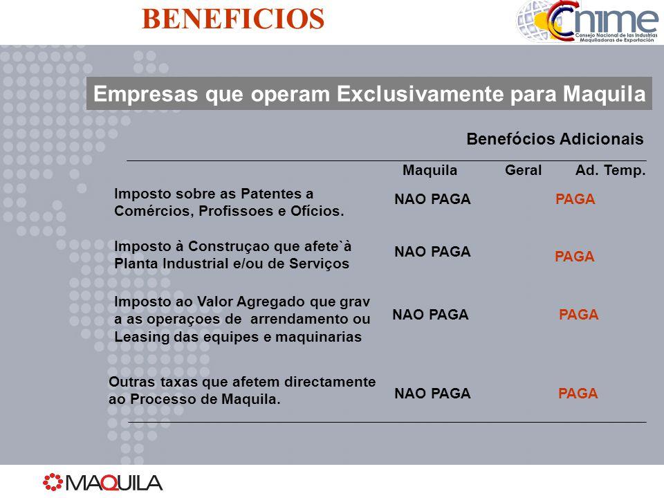 Empresas que operam Exclusivamente para Maquila
