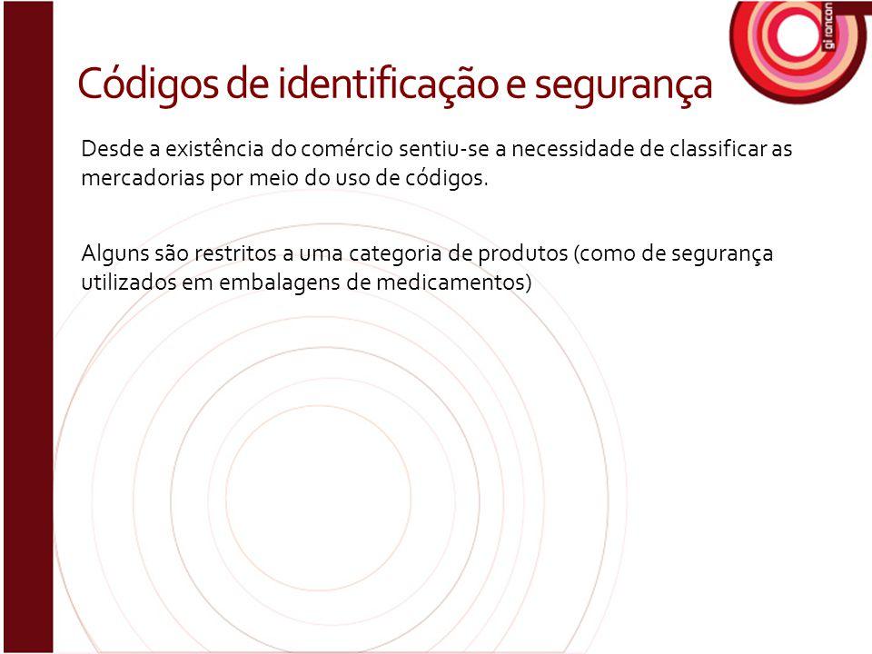 Códigos de identificação e segurança