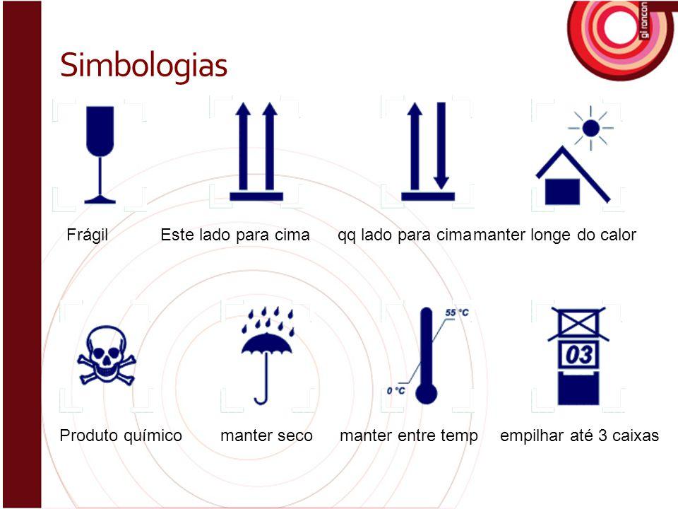 Simbologias Frágil Este lado para cima qq lado para cima manter longe do calor.