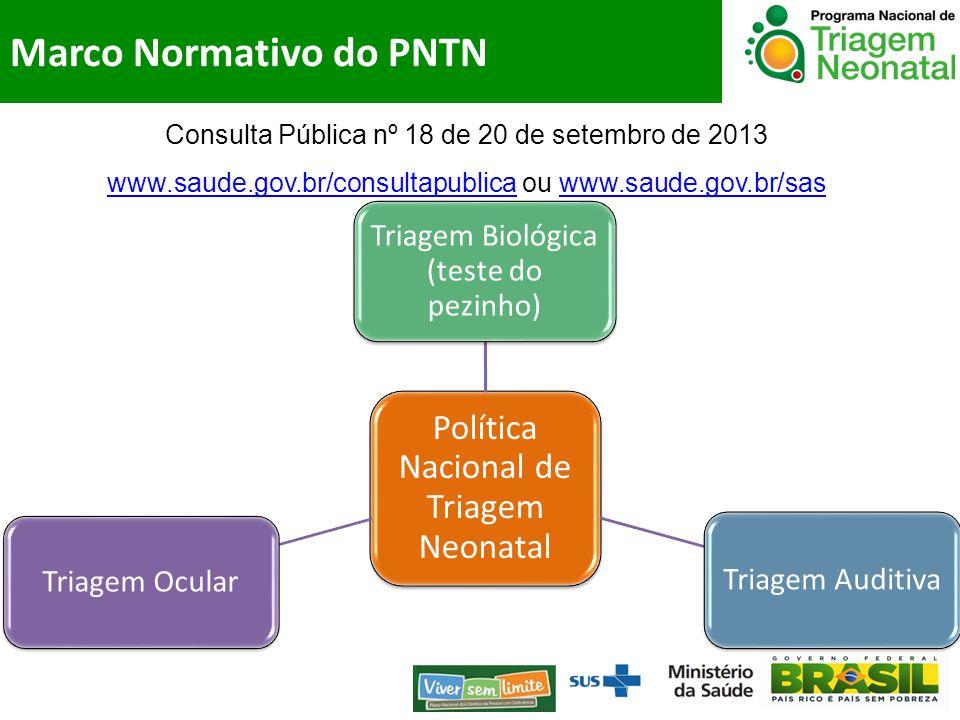 Marco Normativo do PNTN