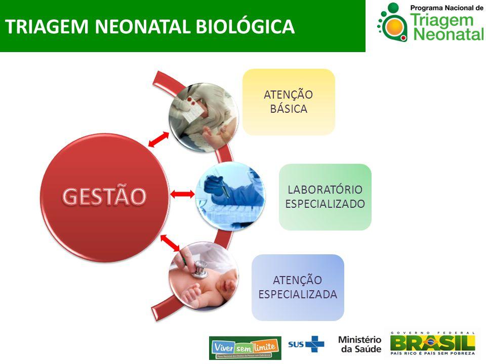 GESTÃO TRIAGEM NEONATAL BIOLÓGICA TRIAGEM NEONATAL BIOLÓGICA