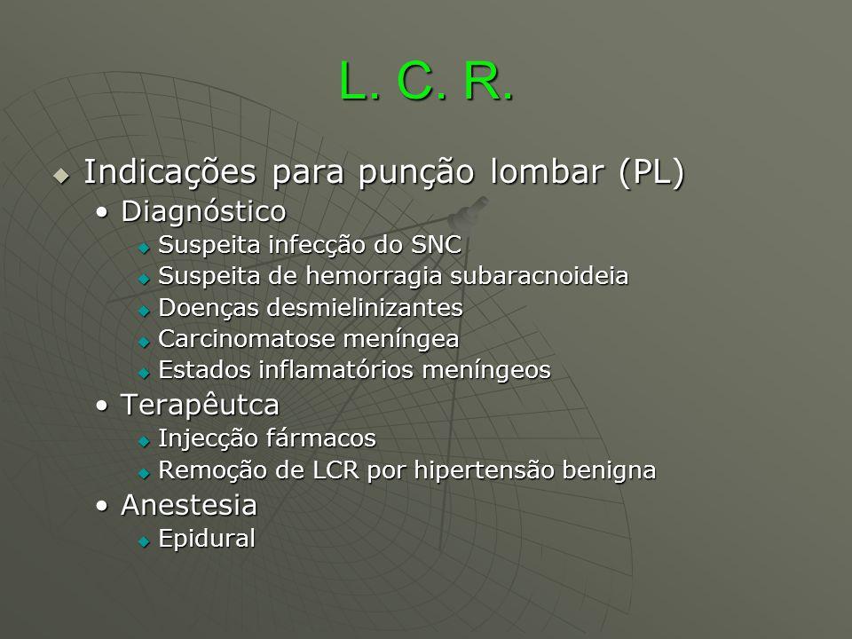 L. C. R. Indicações para punção lombar (PL) Diagnóstico Terapêutca