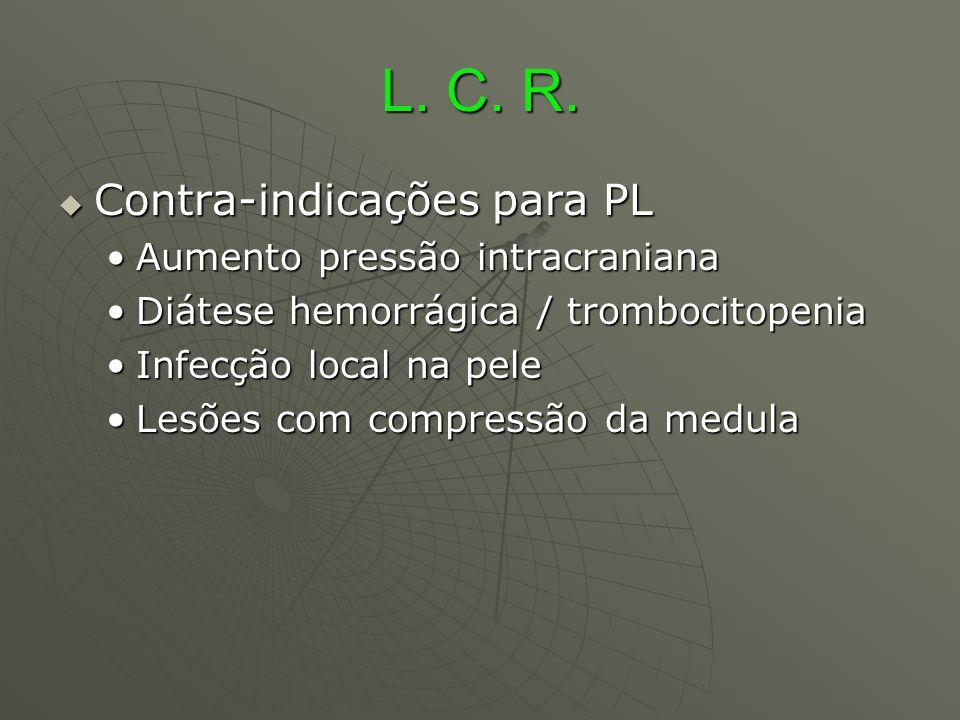 L. C. R. Contra-indicações para PL Aumento pressão intracraniana