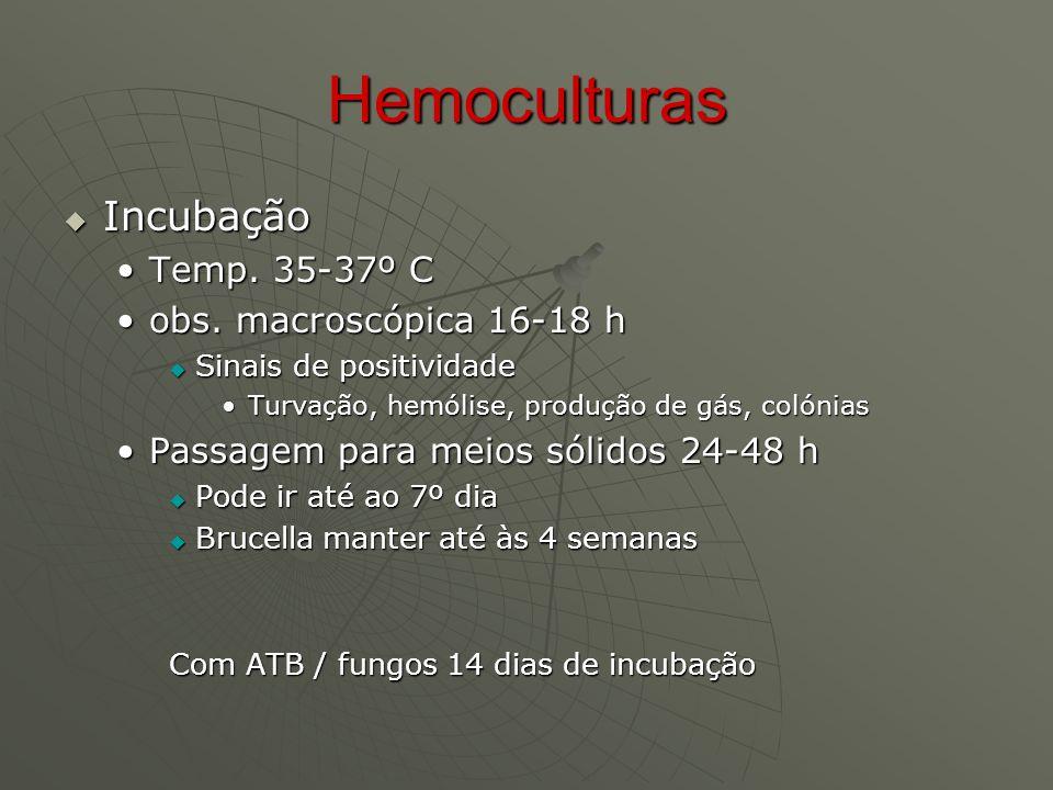 Hemoculturas Incubação Temp. 35-37º C obs. macroscópica 16-18 h