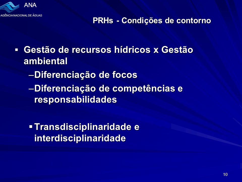PRHs - Condições de contorno