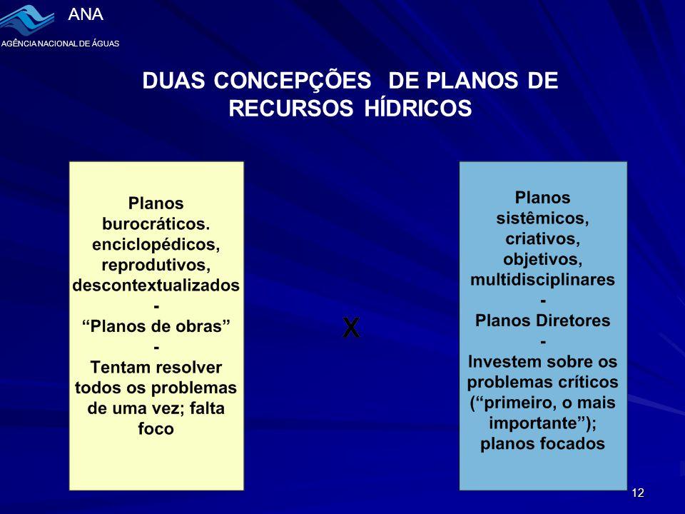 DUAS CONCEPÇÕES DE PLANOS DE RECURSOS HÍDRICOS