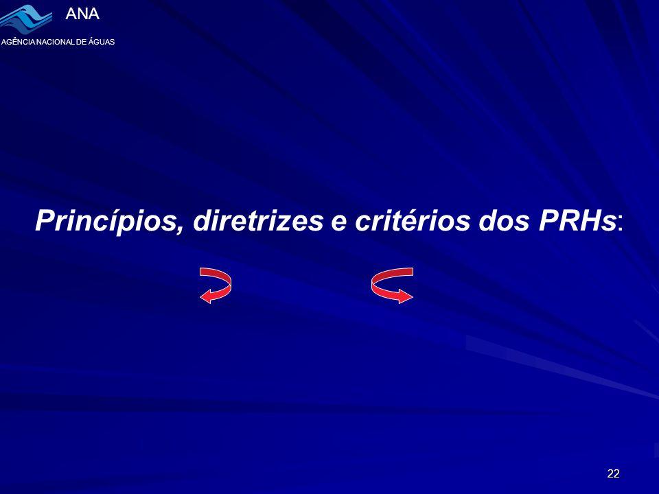 Princípios, diretrizes e critérios dos PRHs: