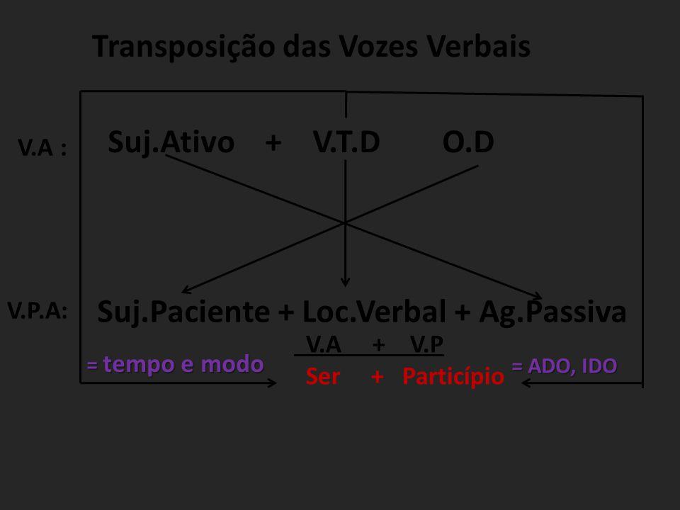Transposição das Vozes Verbais