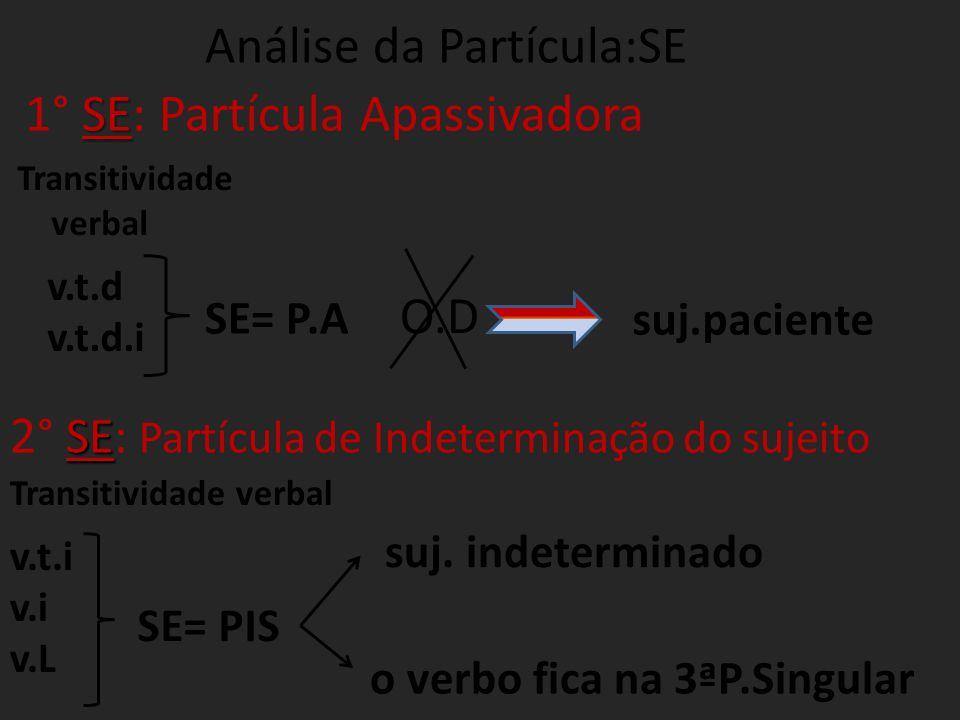 Análise da Partícula:SE 1° SE: Partícula Apassivadora